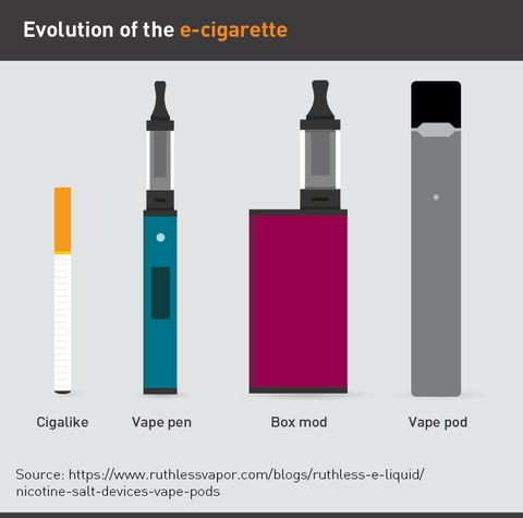 Truth_E-Cigarette_FactSheet 2019_Update_Graphics_web_01